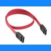 USB, PS2, FIREWIRE, SÉRIE e PARALELO